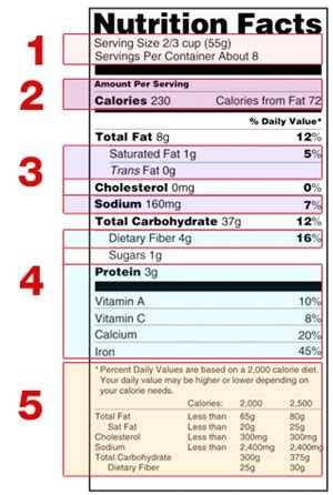 healthy fats nutrition facts understanding food nutrition labels