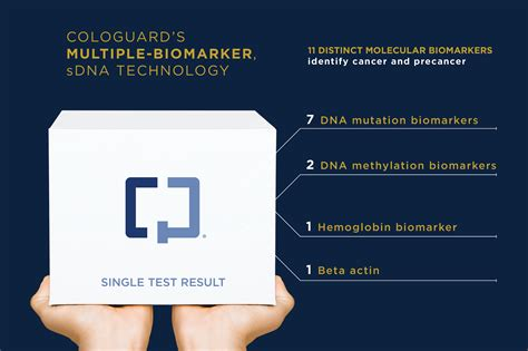 Stool Dna Test Cologuard by The Science Of The Sdna Colorectal Cancer Test Cologuard