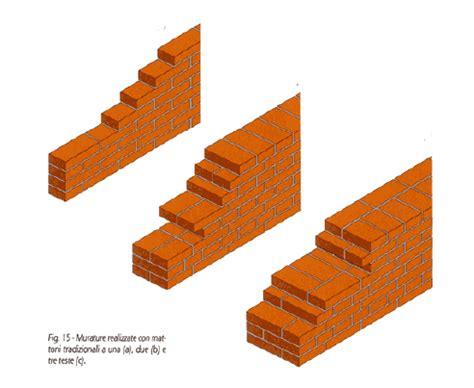 muro a tre teste laterizio minopoli impianti