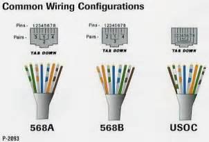 peak electronic design limitedethernet wiring diagramspatch circuit wiring schematic
