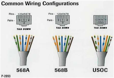 cat5 wiring diagram uk