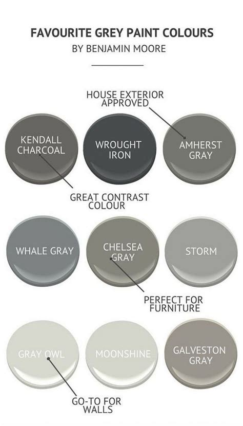 best 25 benjamin gray ideas on gray paint colors gray paint and grey wall color