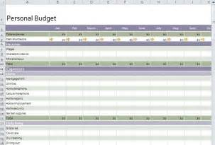 Personal Budgeting Templates Personal Budget Template Free Personal Budget Template