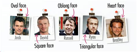 male celebrities with oval face shapes beautysouthafrica hair nails sexy summer hair for men