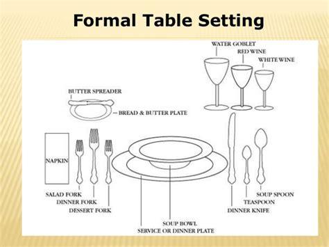 Dining Table Seating Etiquette Dining Etiquette