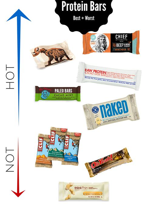 top ten protein bars 5 best protein bars which to avoid the fit foodie