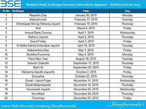pattern day trader ameritrade stock exchange holidays
