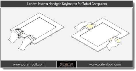 lenovo invents handgrip keyboards  tablet computers patently mobile