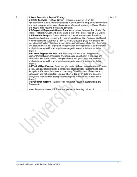 Mba In Construction Management Syllabus by Mba Syllabus 2013 Cbcgs Pattern