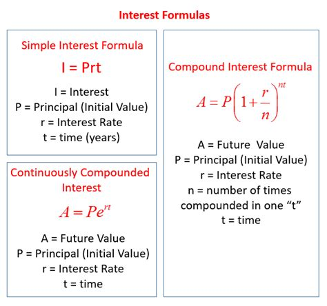 simple interest formula examples solutions