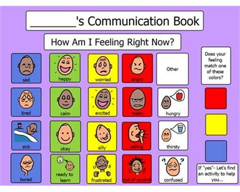 zones of regulation printable faces 296 best aac non electronic aids images on pinterest