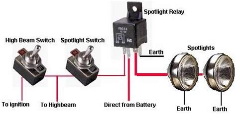 car spotlight wiring diagram get free image about wiring