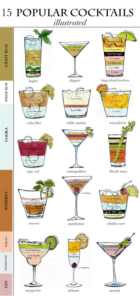 cocktail drinks names 17 best ideas about popular cocktails on