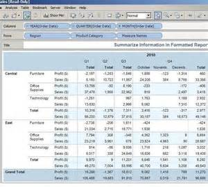 pivot table sles go search for tips tricks
