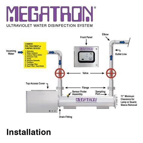 uv l wiring diagram electrical wiring diagrams lighting