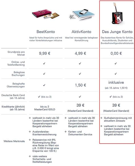 deutsche bank junges konto deutsche bank kontovergleich 731 bankkonto eroeffnen