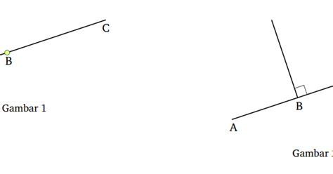 Ac Tegak menulis dengan tips 3 menarik garis tegak lurus