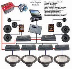 car audio capacitor diagram car sound system diagram sound system diagram i like the setup but am really curious how the
