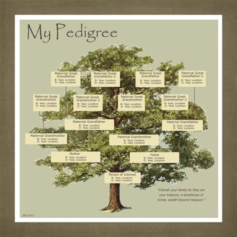 Family Tree Scrapbook Templates family tree template family tree template digital
