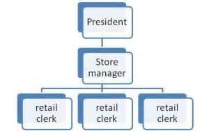 job descriptions human resources experts