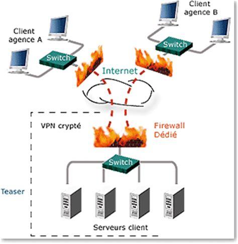 cara membuat vpn tanpa software gudang elmu sagala aya cara membuat virtual privat