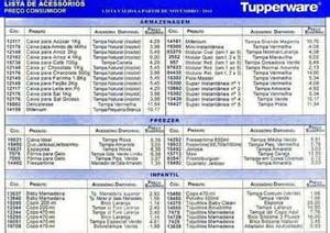 lista de acess 243 rios tupperware