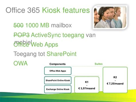 Office 365 Mail Komt Niet Aan Office 365 Mail Komt Niet Aan 28 Images Office 365