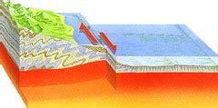 Which Boundaries Is Sea Floor Created - plate tectonics www naturaldisasters org