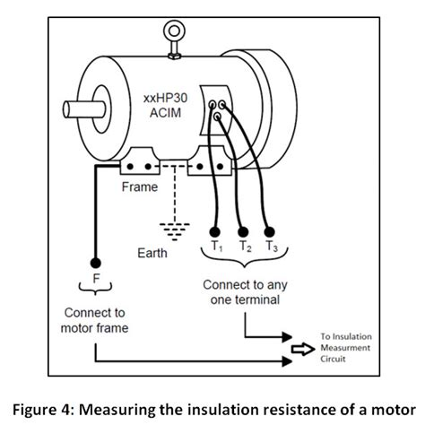 how to measure resistance of a variable resistor how to detect insulation failures in electrical equipment part 1 motor drive