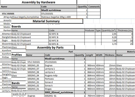 software feature specification template specification generator bom woodwork for inventor