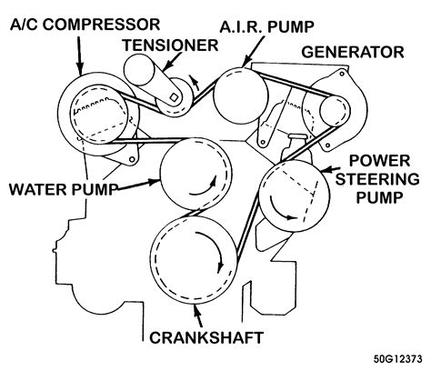 belt routing diagrams dayco serpentine belt routing ford imageresizertool