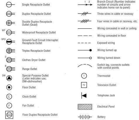 lighting floor plan symbols lighting plan symbols google search single line