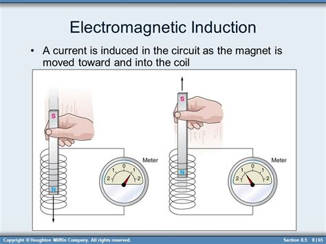 for electromagnetic induction to occur in a circuit there must be a for electromagnetic induction to occur in a circuit there must be a 28 images faraday s and