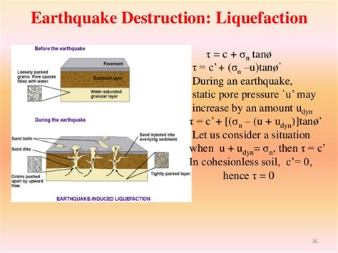 earthquake hazards earthquake hazards effects and its mitigation