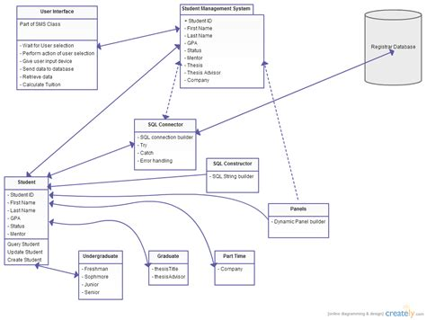 class diagram for student student management system class diagram uml creately