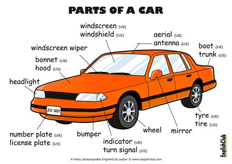 sections of a car esl posters english club