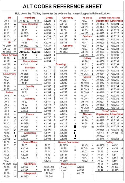 keyboard layout codes list alt codes reference sheet geek