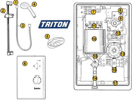 wiring diagram for household outlet wiring wiring diagram