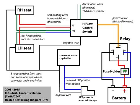 bmw 135i fuse box diagram electrical schematic