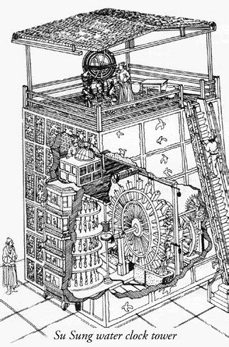 Mechanical Clock - Yi Xing, a Buddhist monk, made the