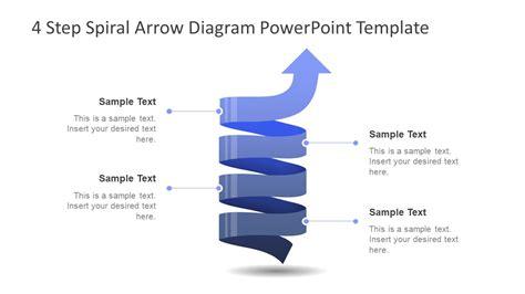 7196 01 4 step arrow diagram 1 slidemodel 4 step spiral arrow diagram powerpoint template slidemodel