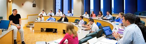 Mba Programs In Miami Florida by Two Year Mba Of Miami School Of Business