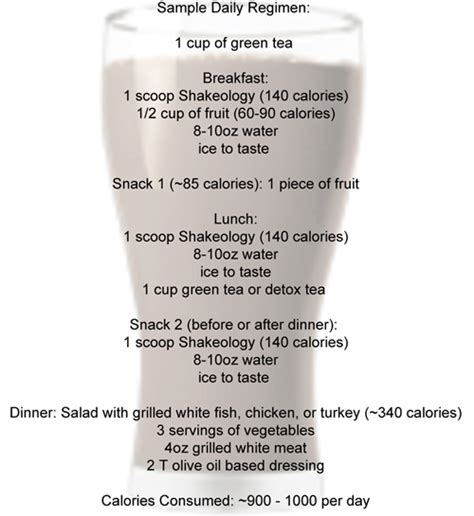 Shakeology Detox Weight Loss by Byob Becoming Your Own Best The Thanksgiving Recovery