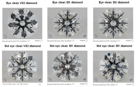 what does table in diamonds color vs clarity which is more important
