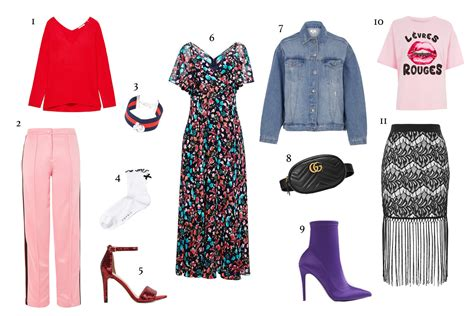 Top 10 Fashion Must Haves Of 2007 by Strawberries N Chagne Strawberries N Chagne