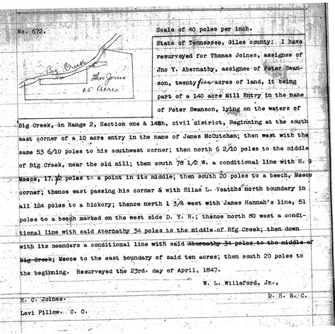 Giles County Tennessee Court Records The Joines Family