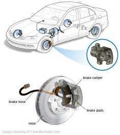 Brake System And Caliper Brake Caliper Symptoms And Replacement Cost