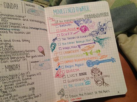 bullet journal ideas bullet journals and life fixing bullet journal and