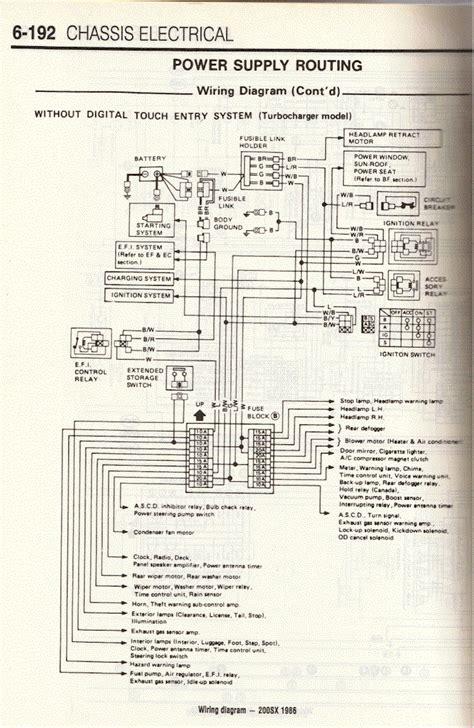 free auto wiring diagram 1986 nissan datsun 200sx wiring