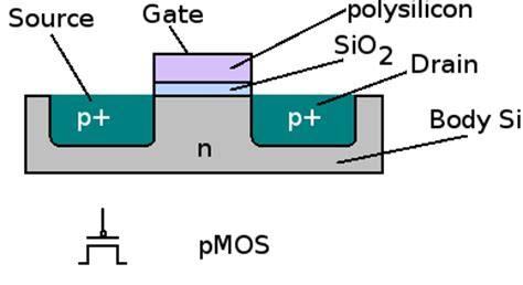 mos transistor back gate what is the difference between nmos pmos and cmos transistors quora